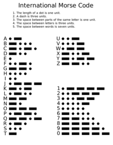 Carl Kruse - Morse Code